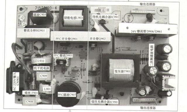 液晶電源板維修基礎和方法