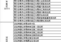 便民|我市設立102個居住證受理點(內附受理點名單)