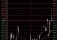 亞太藥業(002370)向全體股東每10股派發現金1.00元 淨流進743.3萬元將跌停?