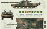 中國最強坦克——99式主戰坦克欣賞