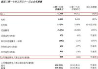 聯想PC業務重新盈利 楊元慶:不放棄中國手機市場
