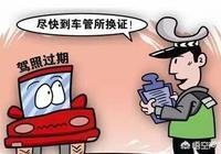 換駕駛證可以不用測視力嗎,為什麼?