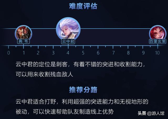 王者榮耀:官方發佈雲中君連招技巧,這個刺客的爆發能力非常強