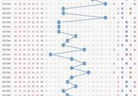 藍球關注此兩碼!清風17062期網易彩票雙色球定藍分析