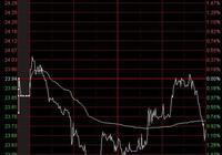 陸家嘴(600663)向全體股東每10股派發現金3.94元 今日淨流出580.4萬元將暴跌?