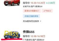 CS75、哈弗H6、榮威RX5、傳祺GS5這幾款車,哪個比較好點?