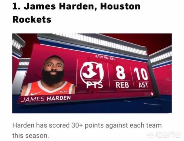 哈登重回MVP榜第一,庫裡進入前三,喬治跌至第五,如何評價?