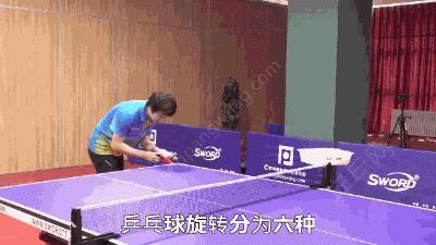 """乒乓球教學:乒乓球五大要素之""""旋轉"""",理解它就等於理解乒乓球"""