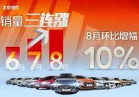 銷量三連漲的北京現代,還能拿什麼作為持續上攻的爆點?