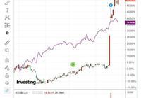 三大芯片股財報來襲:高通,AMD,恩智浦,你pick誰?