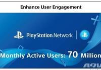 PlayStation Network月活躍用戶達7000萬