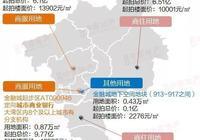 33838元!番禺掛出廣州土拍史上最高樓面價地塊