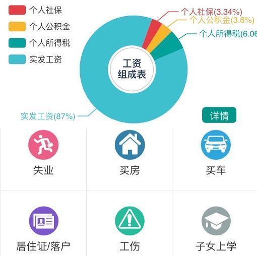 北京無戶口無房,孩子很快上幼兒園了,糾結二三線城市,還是留在北京?