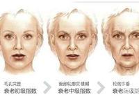 皮膚越來越鬆弛了,有什麼好辦法嗎?
