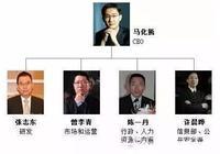 """騰訊與馬化騰:""""騰訊五虎""""的分手歷程"""