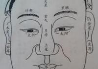 """古相法祕技:面相""""五星六曜""""推命總訣(可研讀)"""