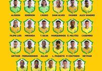巴西官方公佈新一期入選大名單,中超巴西幫無一入選,對此你怎麼看?