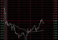 年度權益分派股!海天味業(603288)向全體股東每10股派發現金 海天味業後市走勢分析