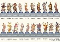 菩提佛學:佛教二十四諸天名字、順序、全圖介紹
