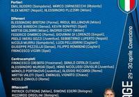 曼奇尼公佈意大利35人集訓名單:3名01年小將入選