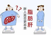 """脂肪肝普遍存在的5大誤區,科學1調4養護,""""甩""""掉脂肪更健康"""