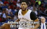 NBA各隊場均得分最高的球員是誰?詹姆斯27分上榜,一人竟有40+