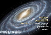 我們太陽系的上級單位銀河系到底有多大 在宇宙中是個什麼地位