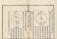 木星簡史:古人認為木星是神仙,也是妖怪