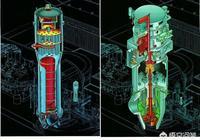 核反應堆是怎樣驅動航母行駛的?
