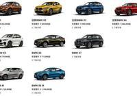 2019款BMW X1購車手冊,乞丐版就夠!