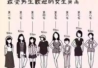 小個子女生春天想要顯高有好看?學會這4個技能就夠了!