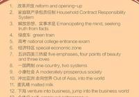 150個雙語熱詞,帶你回顧改革開放40週年,四六級、考研都用得上