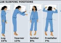 腰椎突出應該如何調整睡姿?