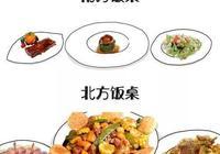 在南方去餐館吃飯,買了一碗米飯可以免費續,為啥在北方餐館,饅頭,餅之類不能免費續?