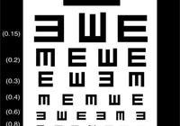 看幾張圖就知道你的視力情況?