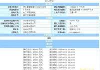 北京兩宗限價地拍出近130億 地塊周邊樓盤引關注