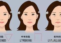 為什麼做面部提升手術,醫生建議你同時做面部吸脂?