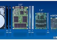 電腦固態硬盤接口該怎麼選?3選1不猶豫