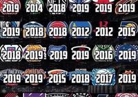 NBA各球隊上一次沒進季後賽時間統計,球迷:舉報,有一球隊作弊!馬刺為何這麼強?