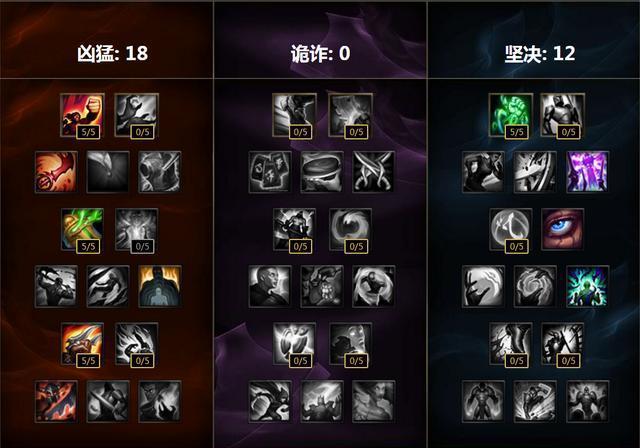 RNG完勝WE,Uzi暗夜獵手天賦符文曝光,不走尋常路?