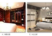 心理測試:六間臥室你最想住哪個?一眼看出你的性格和家庭!