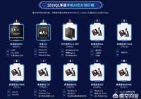 如果麒麟處理器是小米的,大家認為芯片能如雷軍說的那樣賣到沙子價嗎?