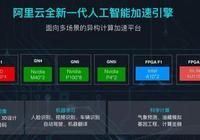 阿里雲異構計算平臺全新升級 為人工智能提供全球加速能力