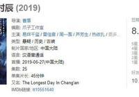 2019豆瓣國產劇第一《長安十二時辰》用每幀電影質感畫面絕殺美劇