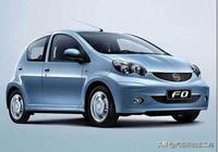 微型轎車有哪些 微型轎車的定義 微型轎車有哪些優缺點你知道嗎?