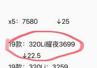 19款寶馬3系和18款320LiM耀夜版落地價格分別是多少?區別有什麼?