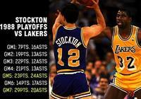 31年前的今天:斯托克頓24助攻追平季後賽歷史紀錄