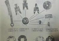 秦朝貨幣——秦半兩