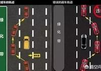 中國的高速公路上,只能從右側超車嗎?為什麼?這是什麼原因造成的?