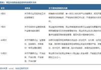 華安證券徐陽:金融監管趨嚴下的資產配置